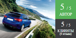 car hire Kotor - reviews on russian language
